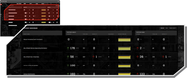 Highlighted_Dasboard - comparison view