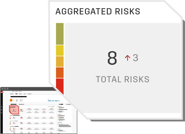 Highlighted_risk overview - total risks found